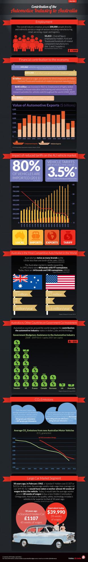 073HO_infographic_v14